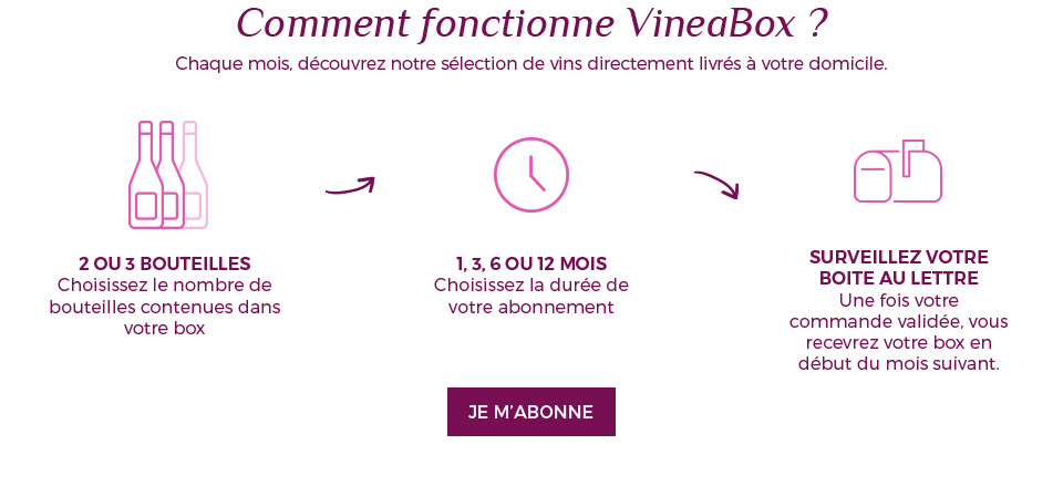 Tuto Abonnement VINEABOX : Comment s'abonner ?
